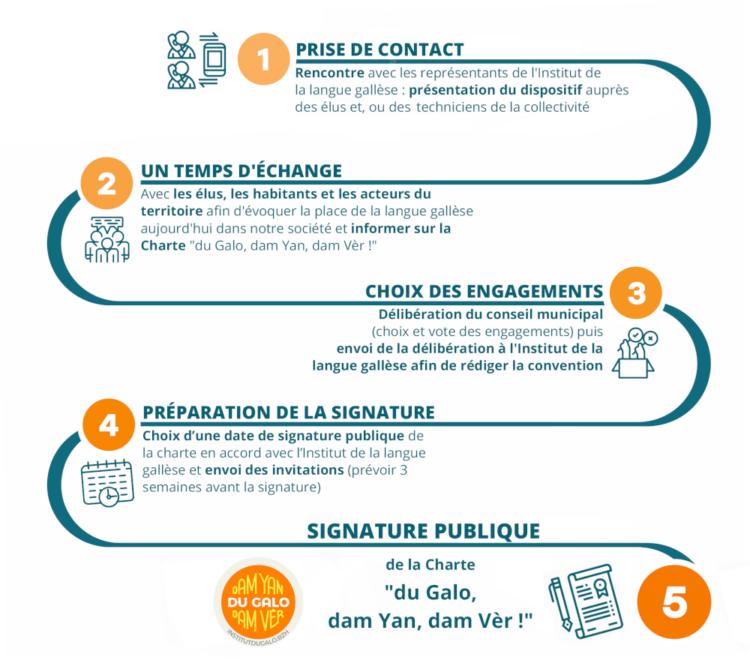 page-LA-CHARTE-Protocole_s